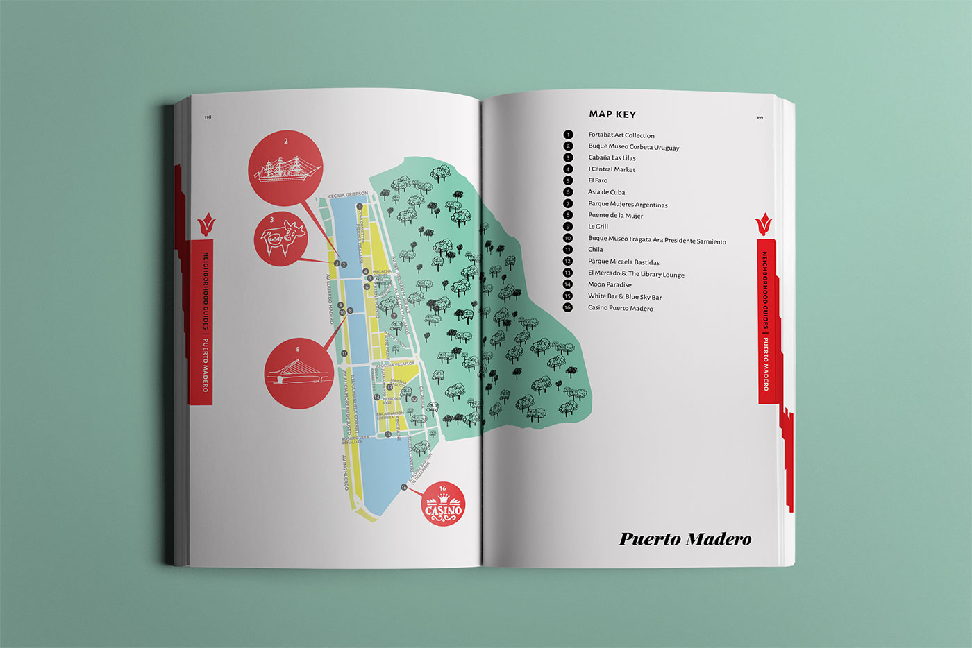 Outfit Branding & Design Buenos Aires Guidebook Layout & Illustration Map