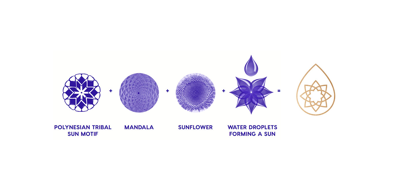 Outfit Branding & Design Sol Water Logo Explanation