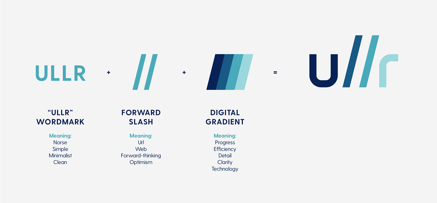 Outfit Branding & Design Ullr Digital Logo Explanation